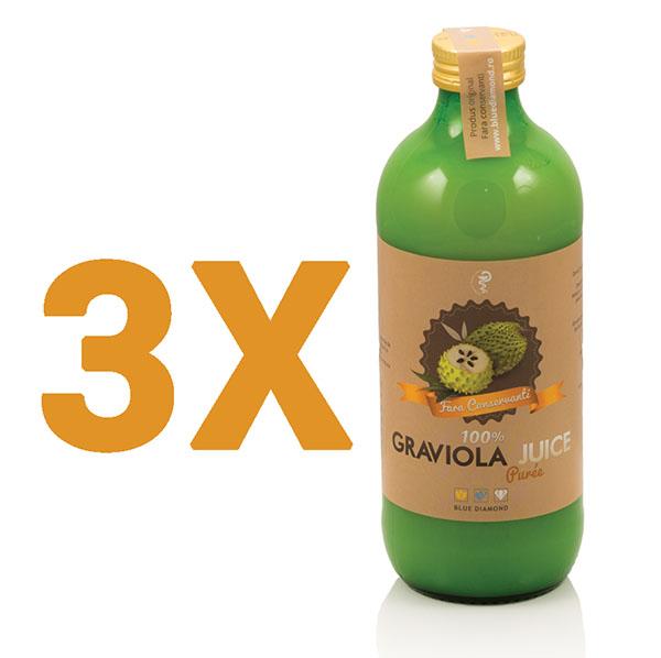 3xgraviola