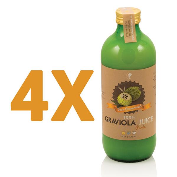 4xgraviola
